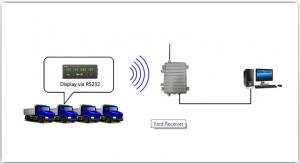 ТПМС за Товарни Автомобили и Автобуси-2